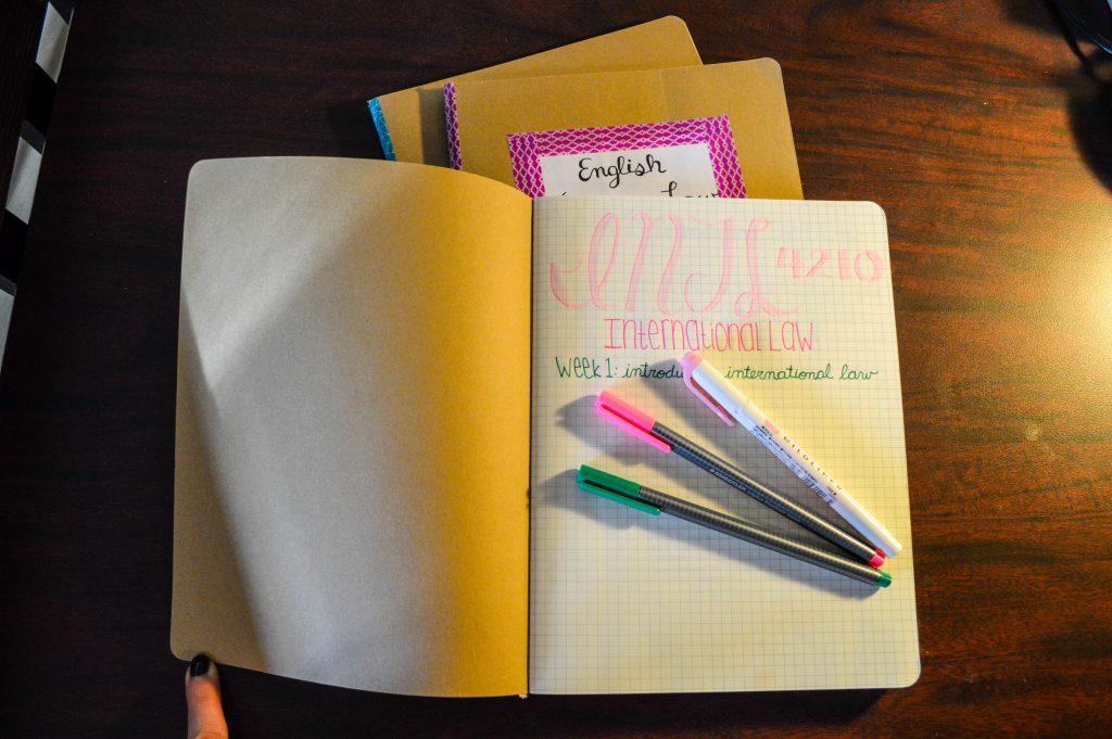 Making Notes Pretty - Espresso and Ambition