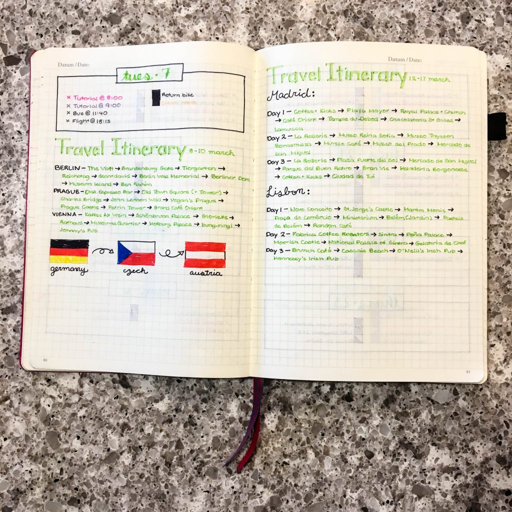 Bullet Journal Travel Spread - Espresso and Ambition