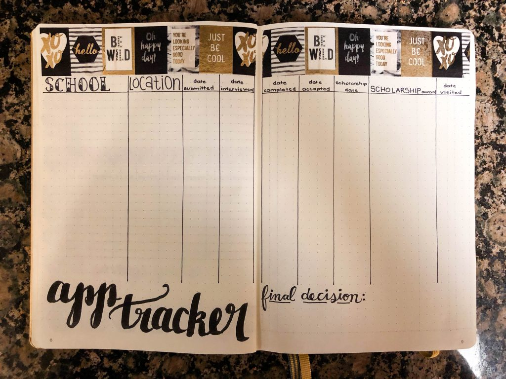 2019 Bullet Journal Spreads - Espresso and Ambition